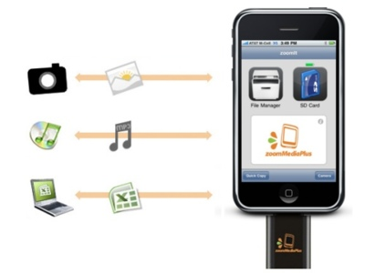 ZoomIt, el primer lector de tarjetas SD para iPhone y iPod Touch
