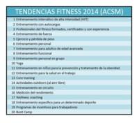 Tendencias fitness para 2014, según la ACSM