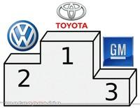 Toyota ha sido el primer fabricante mundial de automóviles en 2014