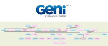 Geni.com, una ayuda para crear el árbol genealógico de tu bebé