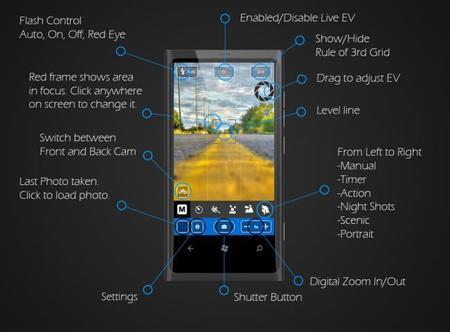 Hay vida detrás de iOS y Android para Windows Phone: Fhotoroom, una buena aplicación de cámara