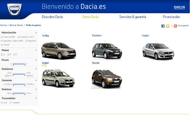 Precios de Dacia Sandero, Dacia Duster, Dacia Lodgy, Dacia Logan Van
