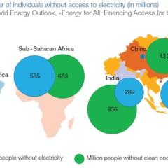 Foto 2 de 2 de la galería fem-energia-2050-tipo-de-consumo en El Blog Salmón