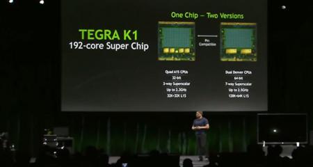 Tegra K1 specs