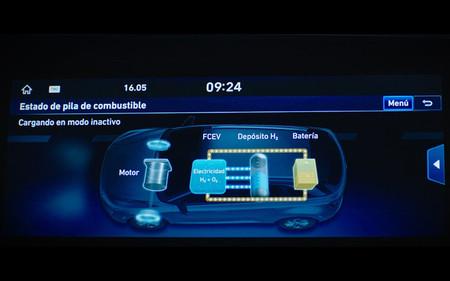 Hyundai Nexo Funcionamiento