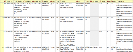 Resultados de buscar Dexter en Twitter GET search
