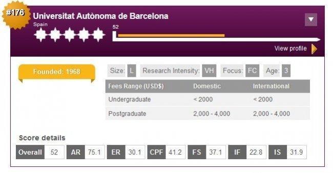 universidad-autonoma-de-barcelona-ranking-2012a.jpg