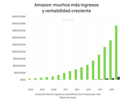 Amazon 2020 002