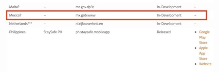 Lista Mexico App Covid Apple Google