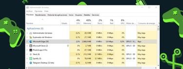 Administrador de tareas o Task Manager de Windows: qué es y cómo sacarle el máximo partido