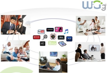 WiGig, transmisión inalámbrica a alta velocidad