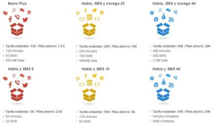 Lycamobile apuesta por el roaming gratuito con interesantes bonos de minutos, SMS y datos