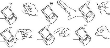 Nokia3dgestures