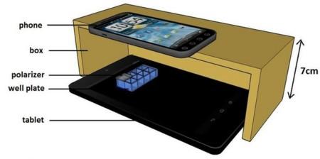 Este sencillo sistema puede ayudar a diagnosticar enfermedades con el móvil