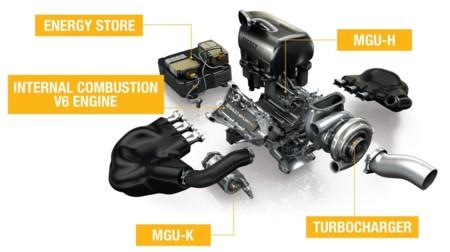 Unidad de Potencia Renault F1 2014 03