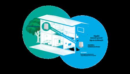 Netgear Rbk752 House Diagram Resized 01