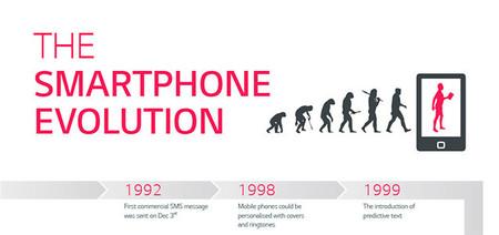 LG muestra la evolución de los smartphones en una infografía