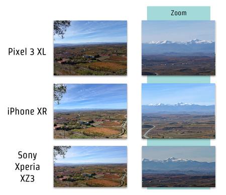 Comparativa Zoom Dia