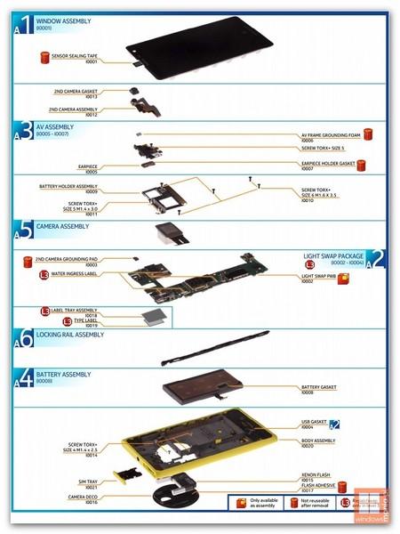 Lumia 1020 partes