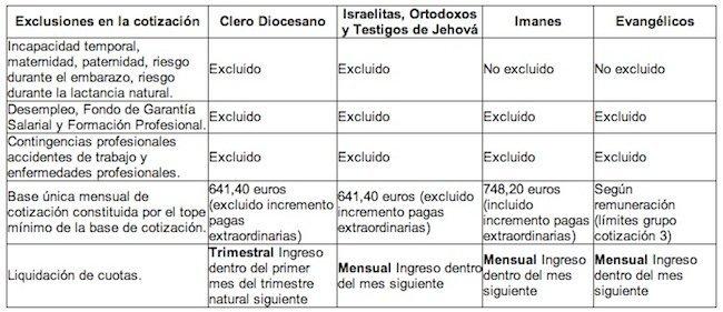 cotizaciones-ordenes-religiosas.jpg