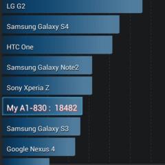 Foto 1 de 10 de la galería benchmarks-del-acer-iconia-a1-830 en Xataka Android