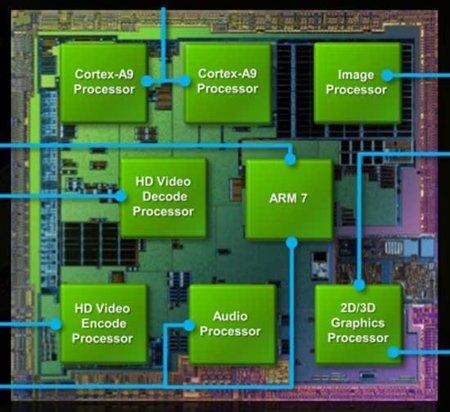 circuitos nvidia tegra 2
