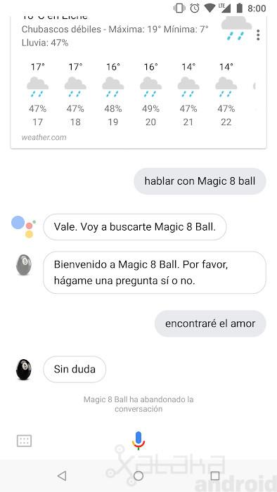 Acciones en Google