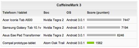 Caffeine Marker 3