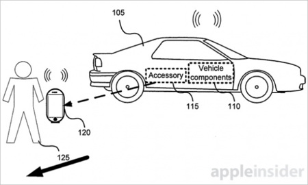 Apple quiere que nuestro iPhone sea un mando a distancia para el coche con CarPlay