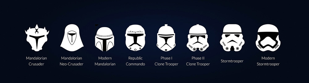 Star Wars Evolucion