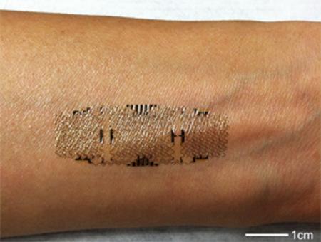 Gadgets escritos sobre la piel