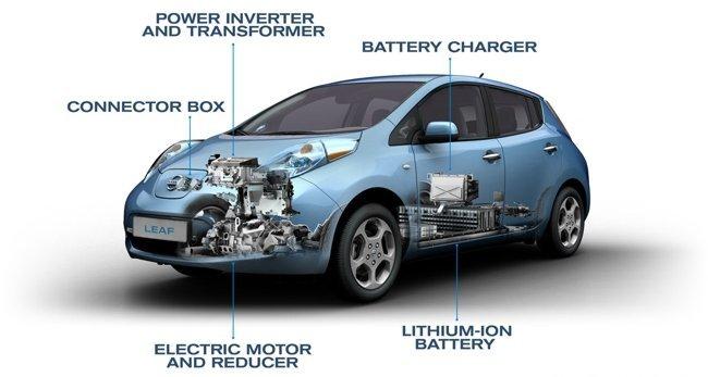 Nissan-Leaf-tec-650px