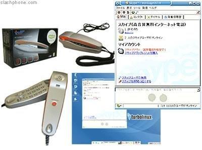 Teléfono USB para Skype y Linux