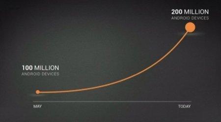 Android supera las 200 millones de activaciones
