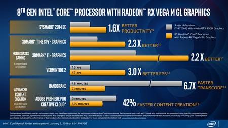 Intel 6