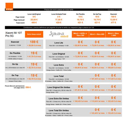 Precios Xiaomi Mi 10t Pro 5g A Plazos Con Tarifas Orange