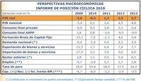 El Ejecutivo presenta una previsiones macro a ojo de buen cubero