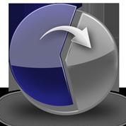 Dell DataSafe Online