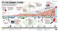 La historia de la deuda pública global y sus consecuencias