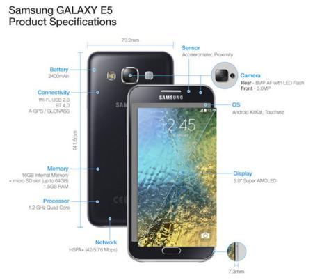 carcasa galaxy e5 chile
