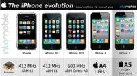 Lo único que le queda a Apple son los desarrolladores