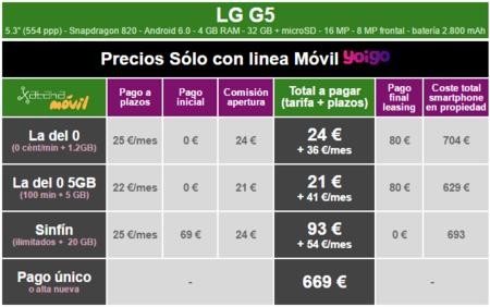 Precios Lg G5 Con Tarifas Yoigo