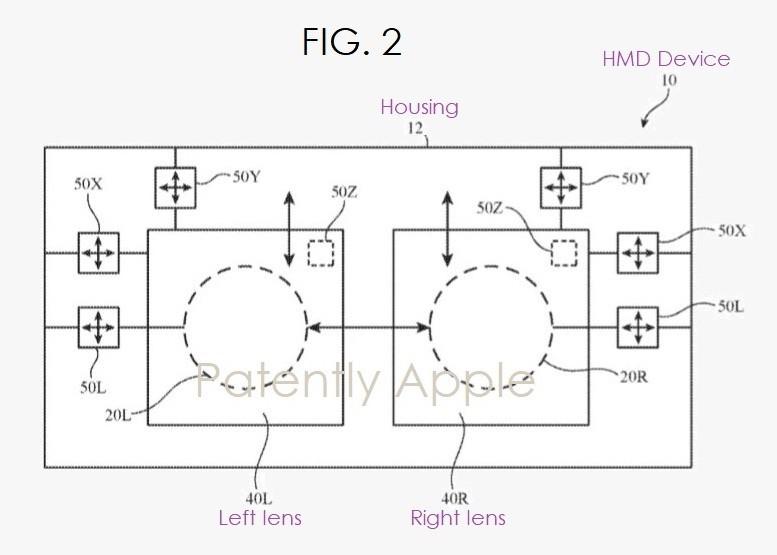 Esta patente quiere resolver los principales inconvenientes actuales de los cascos VR/AR
