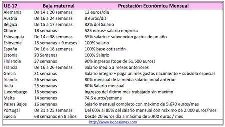 prestacion-economica-baja-maternal.jpg