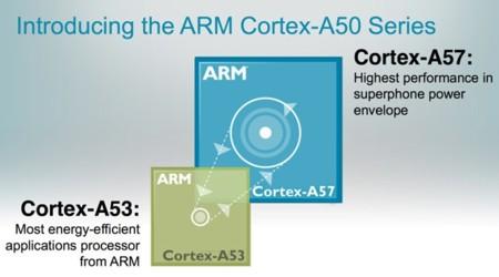 ARM Cortex-A50, el futuro de los procesadores móviles