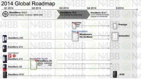 blackberry-roadmap-is-leaked_(1).jpg