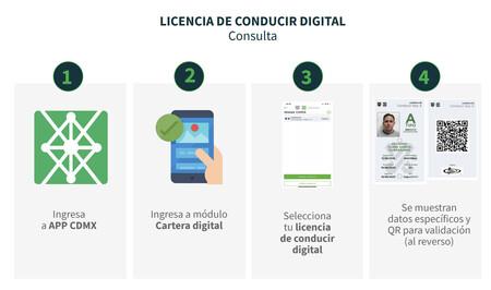 Licencia De Conducir Digital Cdmx Como Tramitar 2