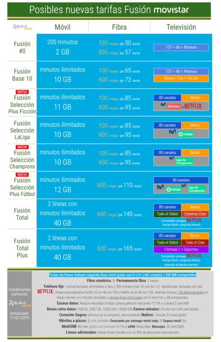 Supuestas Nuevas Tarifas Movistar Fusion Verano 2019