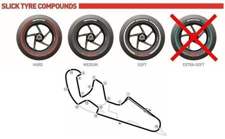 MotoGP Aragón 2014: análisis del circuito y neumáticos Bridgestone disponibles