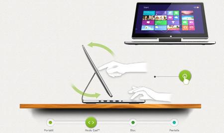 Acer Aspire R7, un portátil muy interesante para la atención al público en las pymes